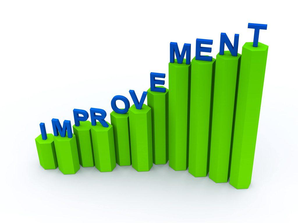 بهبود کیفیت محتوا در وب سایت ها